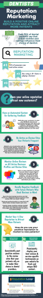 dentists-reputation-marketing-infographic